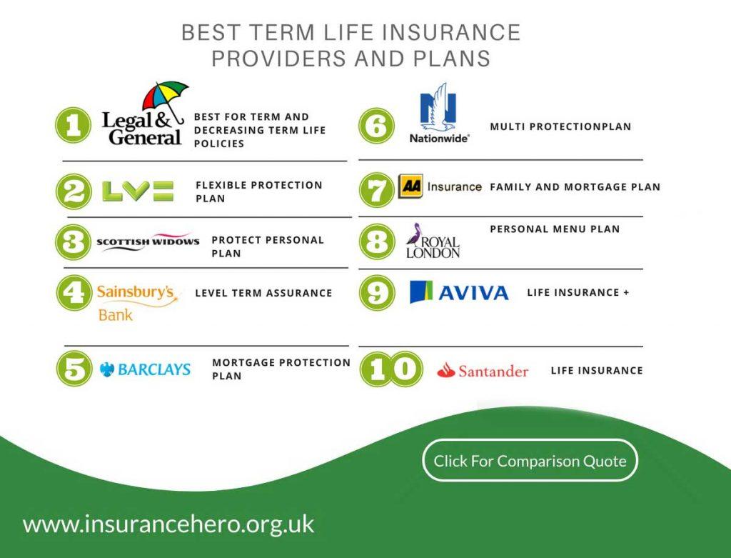 best-term-life-cover-fnl1